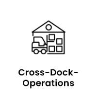Cross dock operations - Cross-Dock-Operations