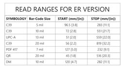 Read Ranges ER